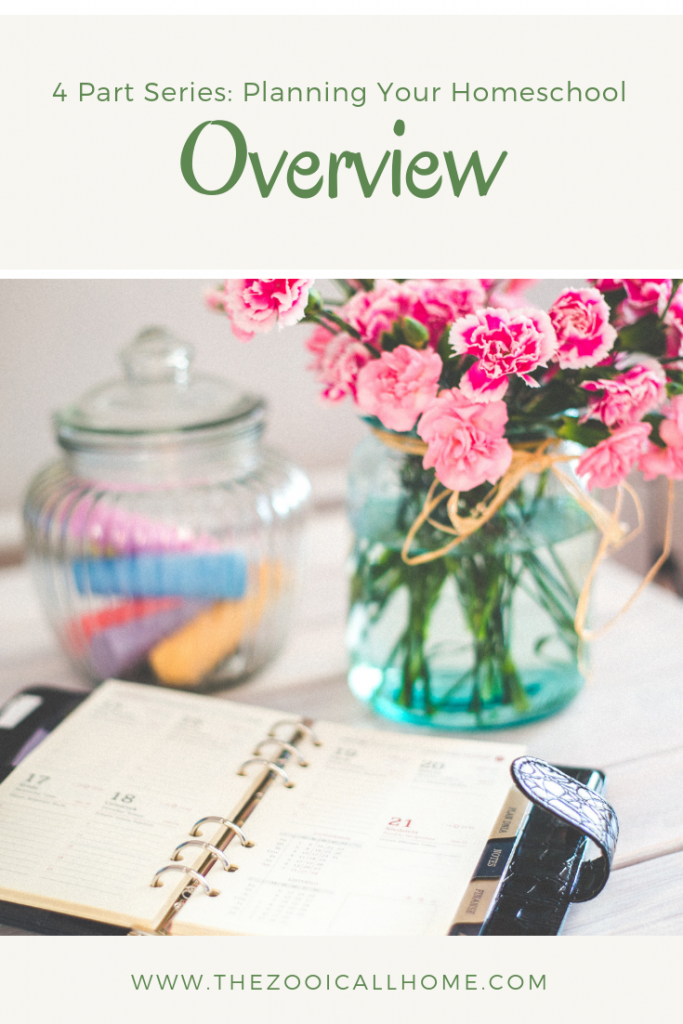 Part 1 in a 4-part series covering how to plan out your homeschool year.