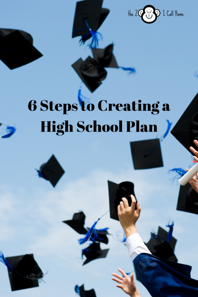 6 Steps to Creating a High School Plan, Let me walk you through the process of designing your homeschool student's high school plan step by step.